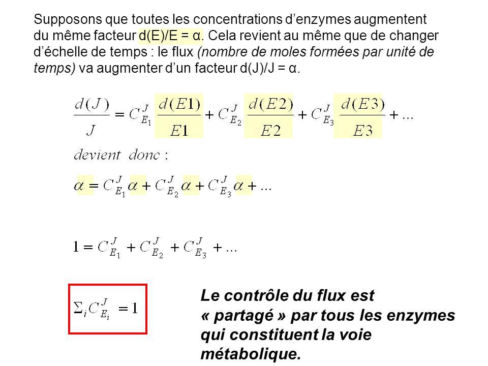 Supposons que toutes les concentrations d'enzymes augmentent du même facteur d(E)/E = α. Cela revient au même que de changer d'échelle de temps : le flux (nombre de moles formées par unité de temps) va augmenter d'un facteur d(J)/J = α.