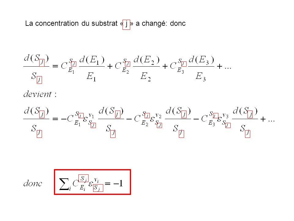 La concentration du substrat « j » a changé: donc