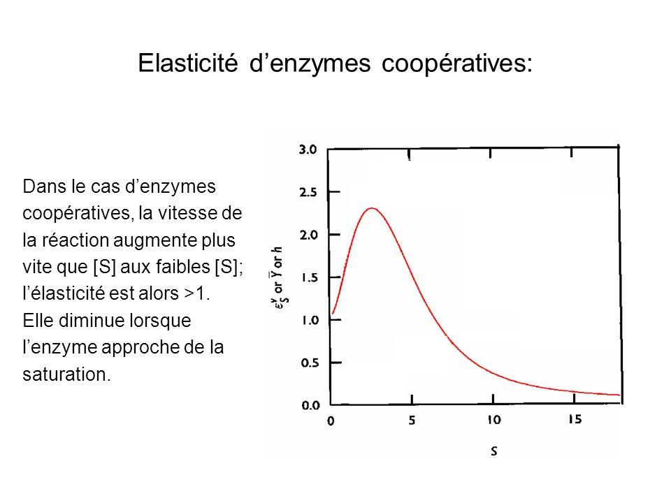 Elasticité d'enzymes coopératives: