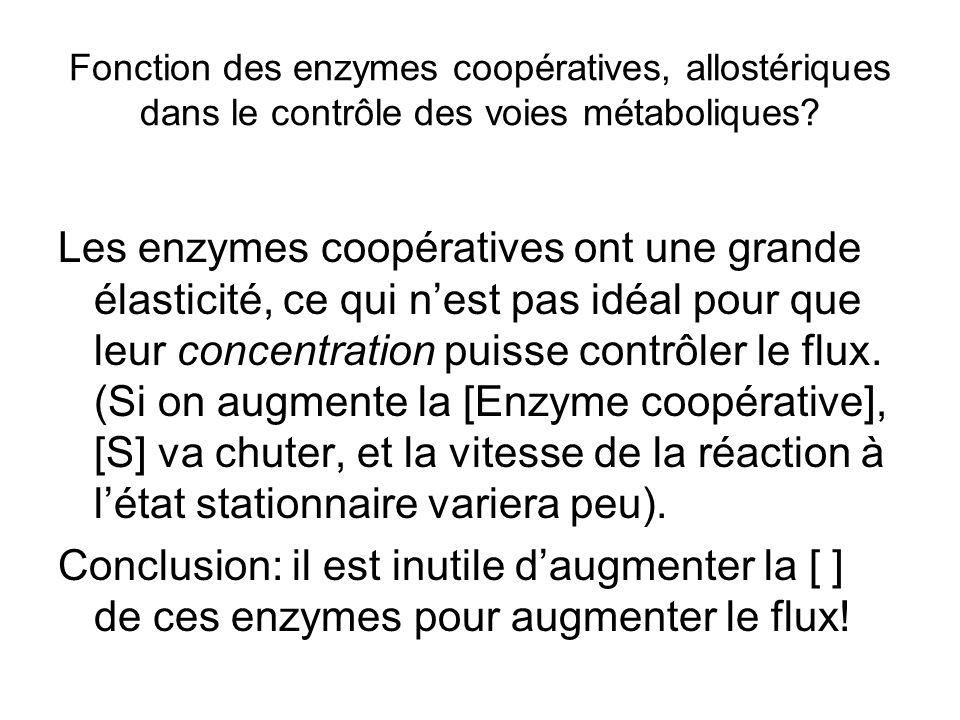 Fonction des enzymes coopératives, allostériques dans le contrôle des voies métaboliques