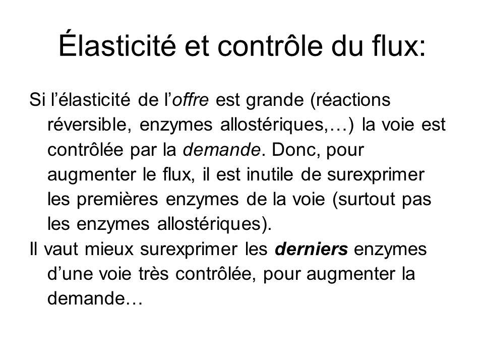 Élasticité et contrôle du flux: