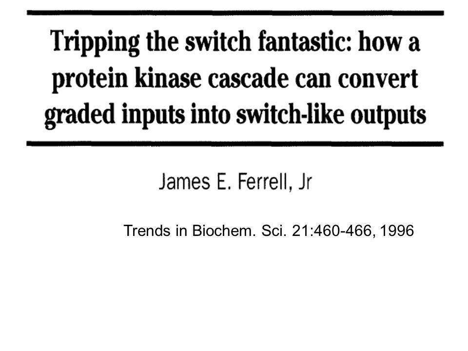Trends in Biochem. Sci. 21:460-466, 1996