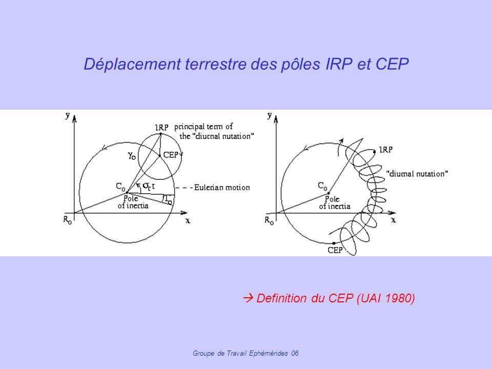 Déplacement terrestre des pôles IRP et CEP