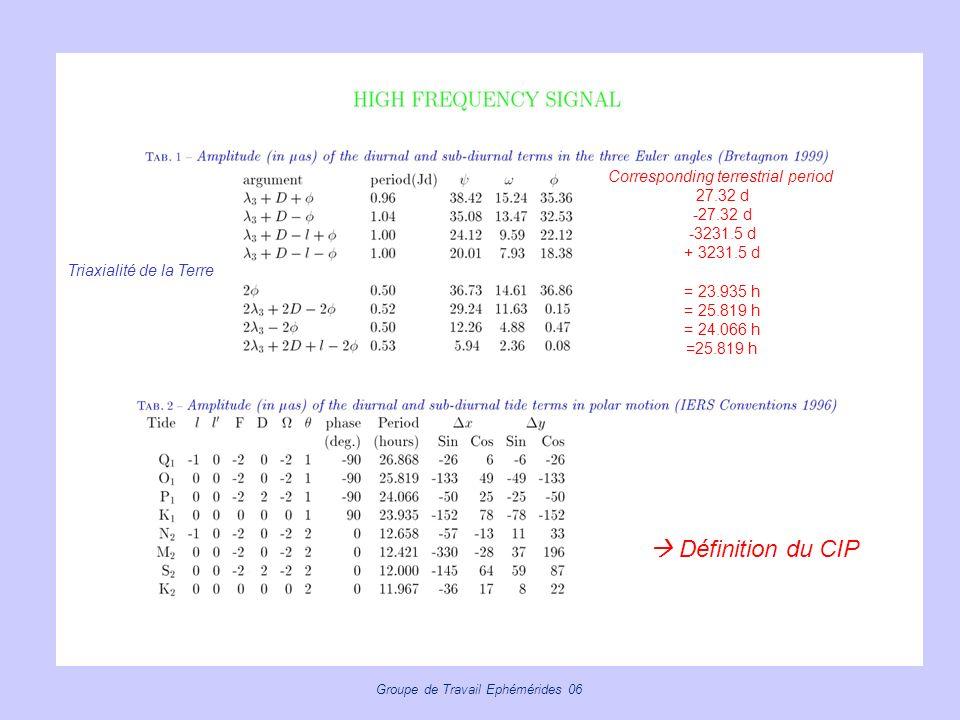  Définition du CIP rrrrrr Corresponding terrestrial period 27.32 d
