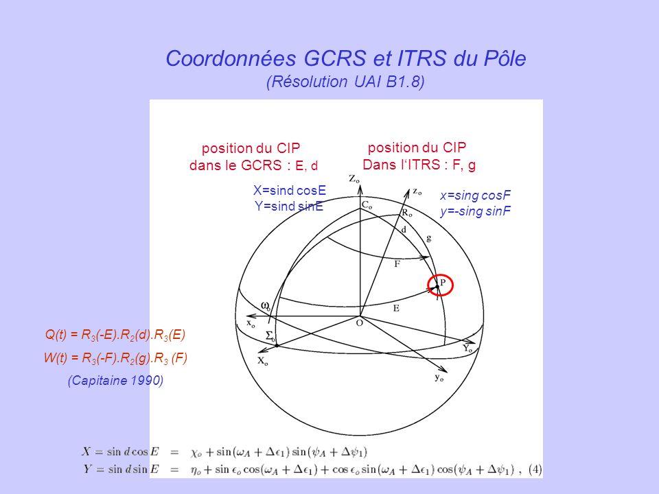 Coordonnées GCRS et ITRS du Pôle (Résolution UAI B1.8)