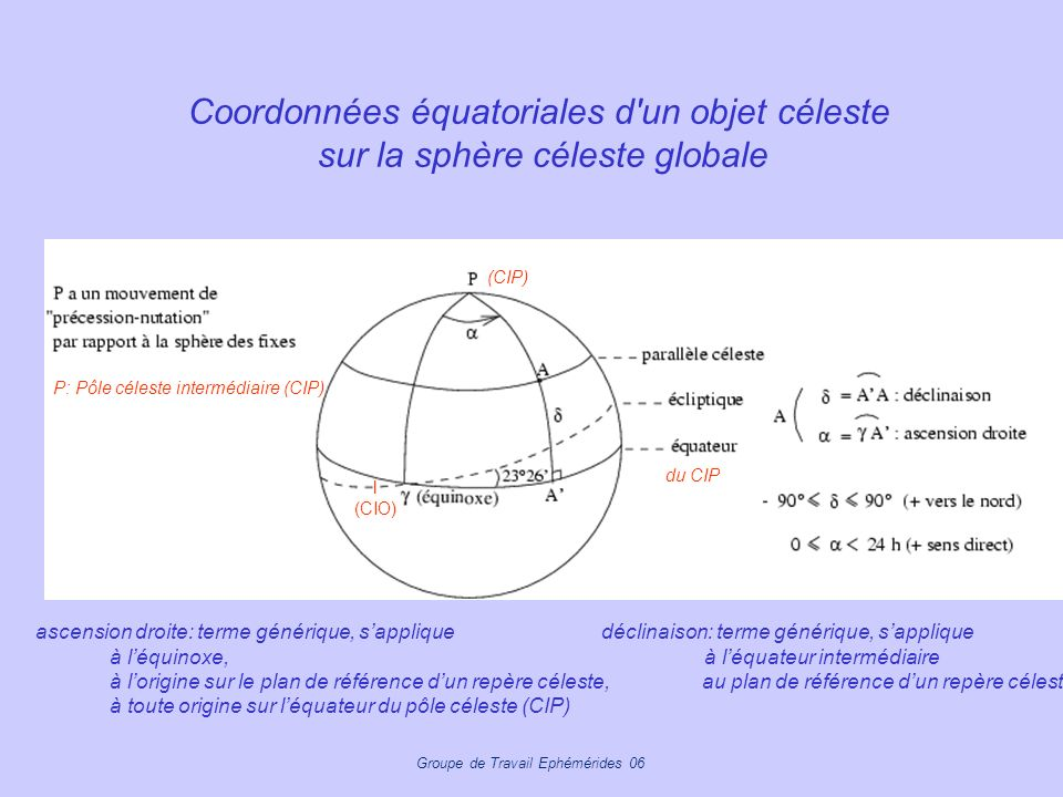 Coordonnées équatoriales d un objet céleste