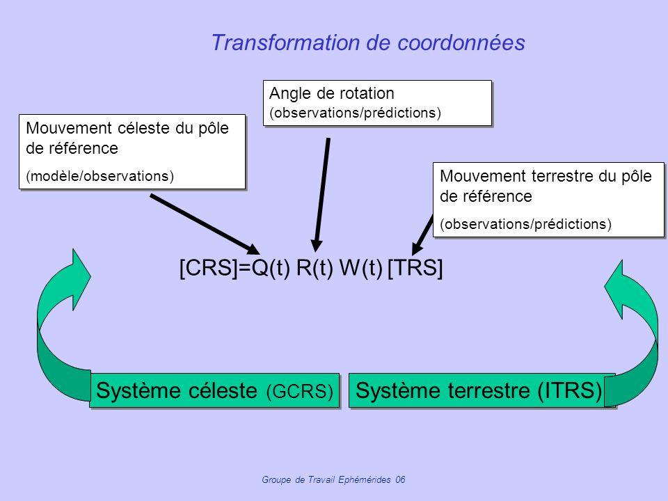 Transformation de coordonnées