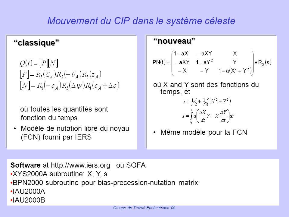 Mouvement du CIP dans le système céleste