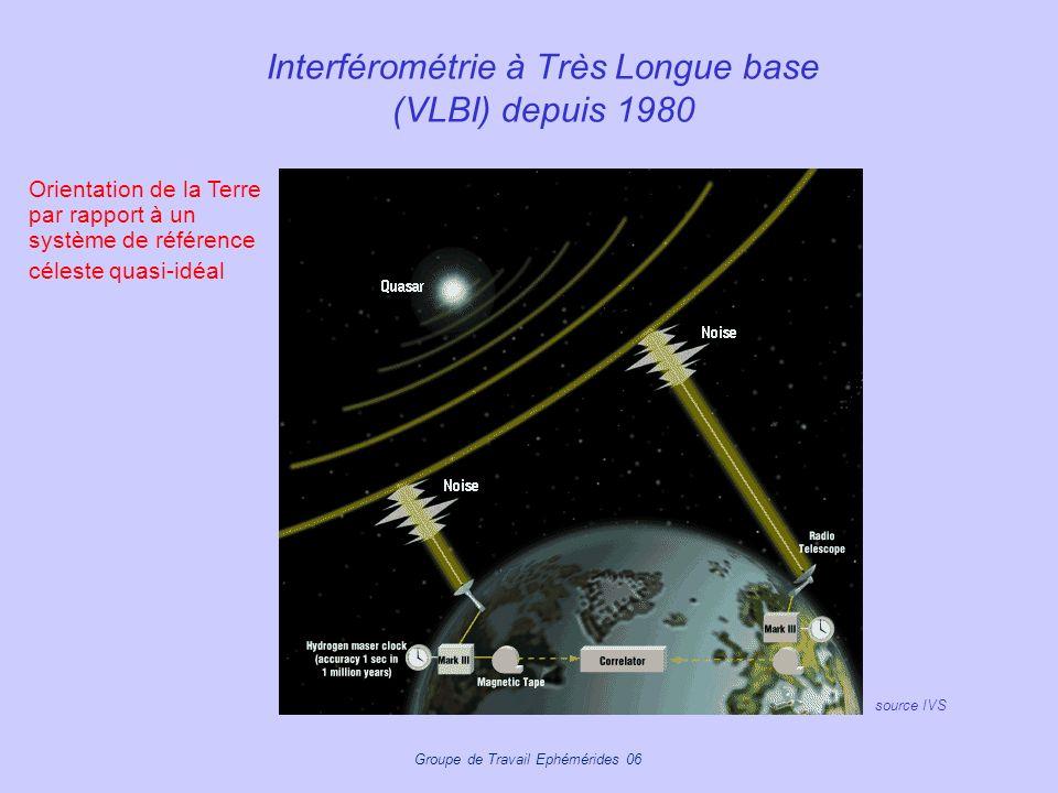 Interférométrie à Très Longue base (VLBI) depuis 1980