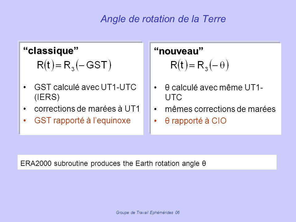 Angle de rotation de la Terre