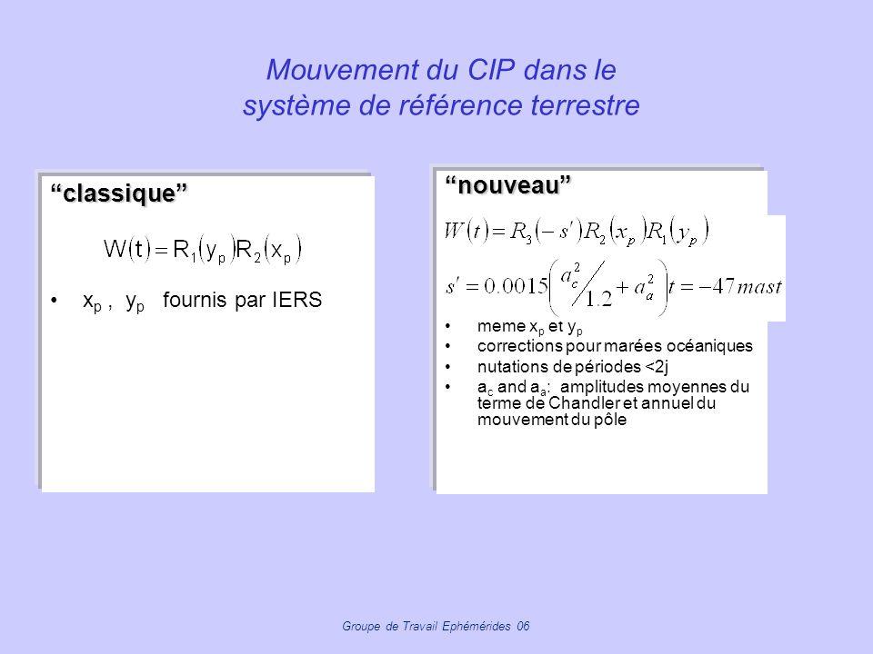Mouvement du CIP dans le système de référence terrestre