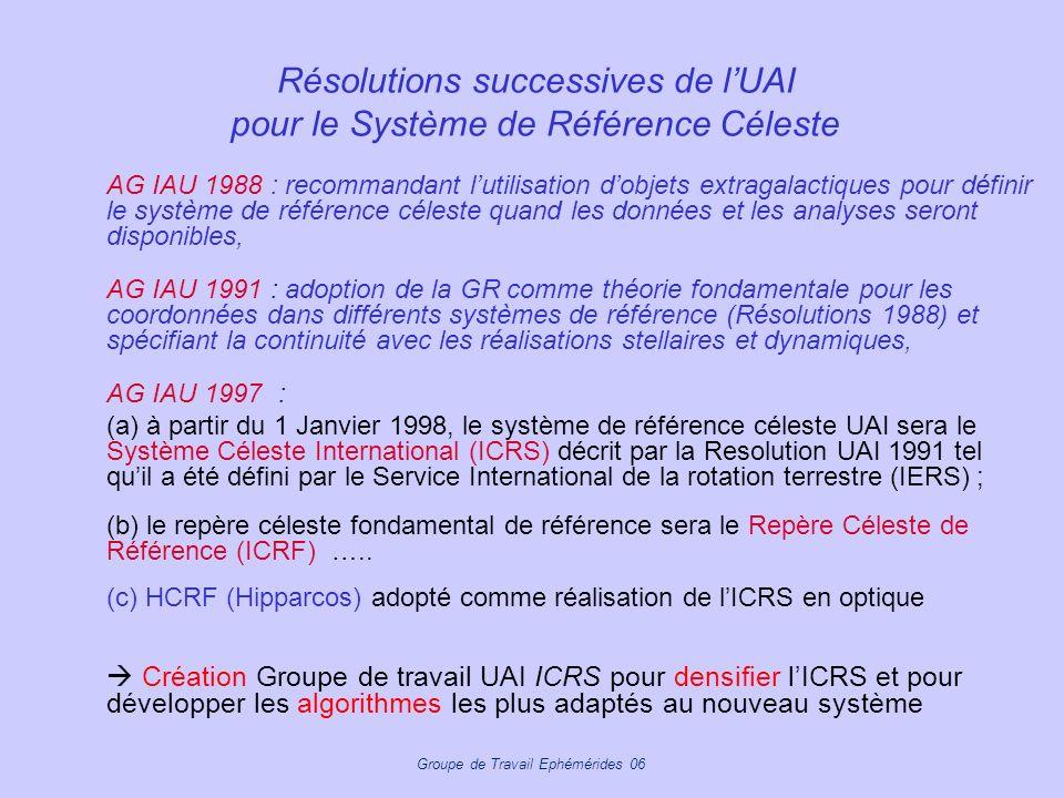 Résolutions successives de l'UAI pour le Système de Référence Céleste