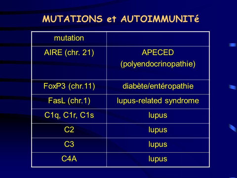 MUTATIONS et AUTOIMMUNITé