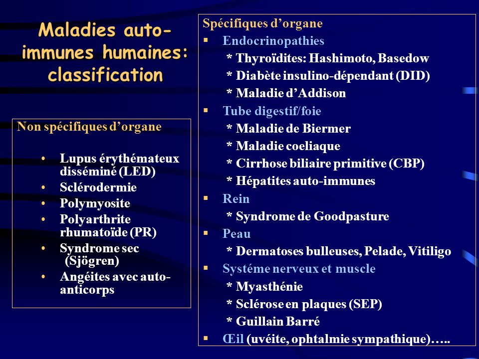 Maladies auto-immunes humaines: classification