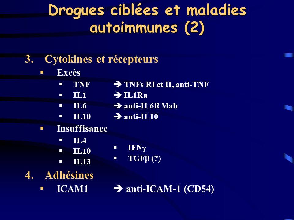 Drogues ciblées et maladies autoimmunes (2)