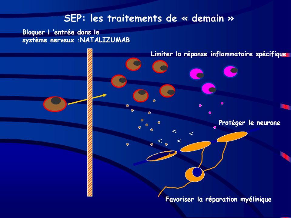 SEP: les traitements de « demain »
