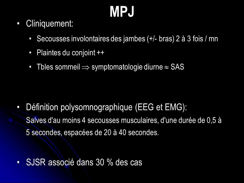 MPJ Cliniquement: Secousses involontaires des jambes (+/- bras) 2 à 3 fois / mn. Plaintes du conjoint ++