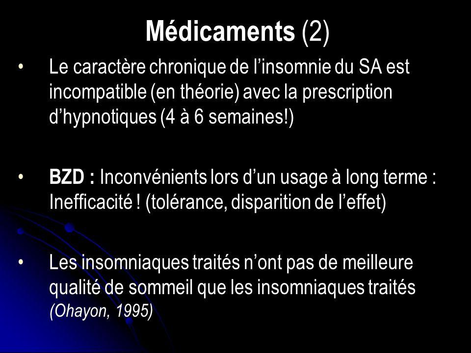 Médicaments (2) Le caractère chronique de l'insomnie du SA est incompatible (en théorie) avec la prescription d'hypnotiques (4 à 6 semaines!)
