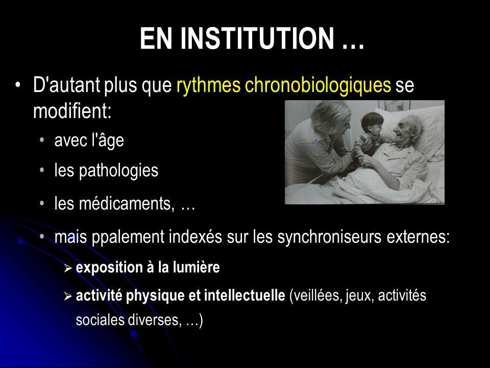 EN INSTITUTION … D autant plus que rythmes chronobiologiques se modifient: avec l âge. les pathologies.