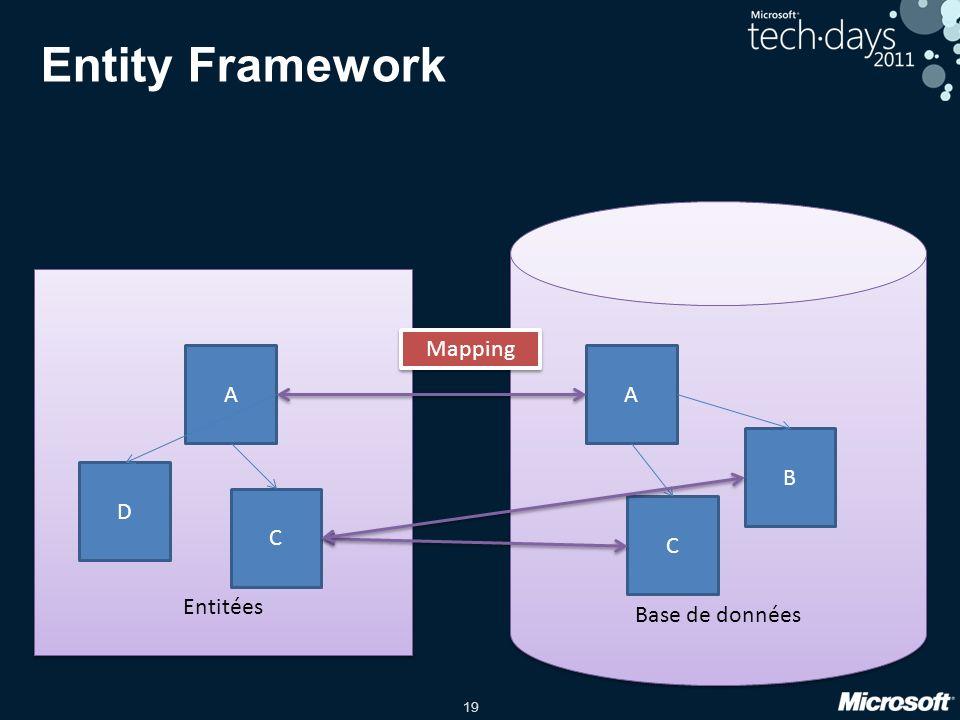 Entity Framework Base de données Entitées Mapping A A B D C C