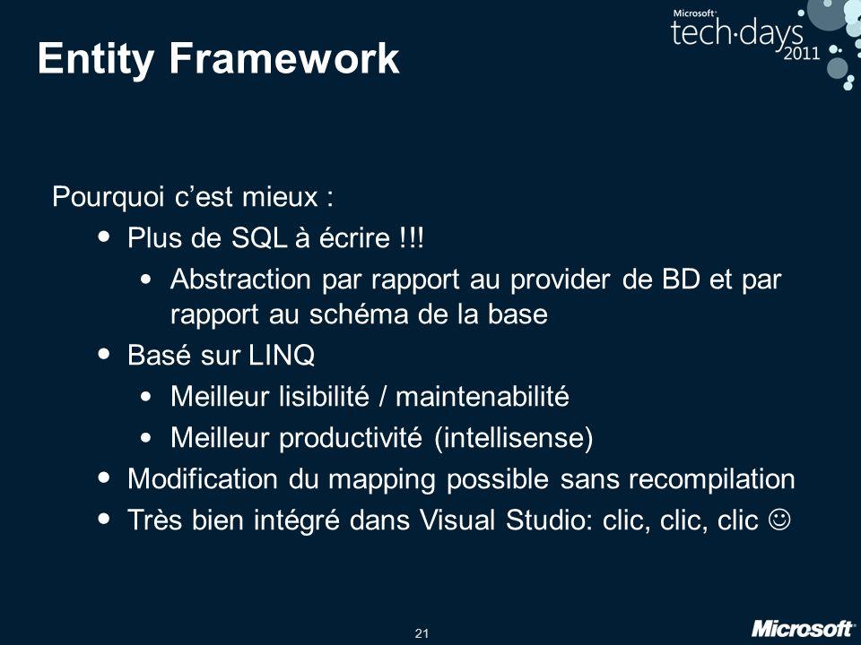 Entity Framework Pourquoi c'est mieux : Plus de SQL à écrire !!!
