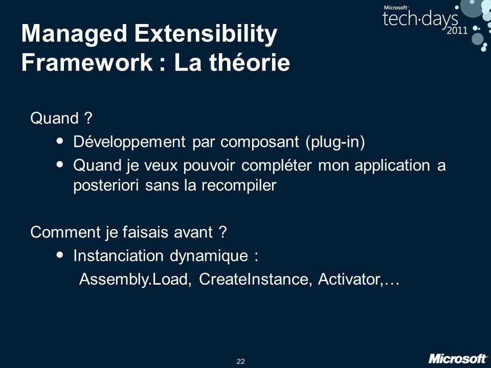 Managed Extensibility Framework : La théorie