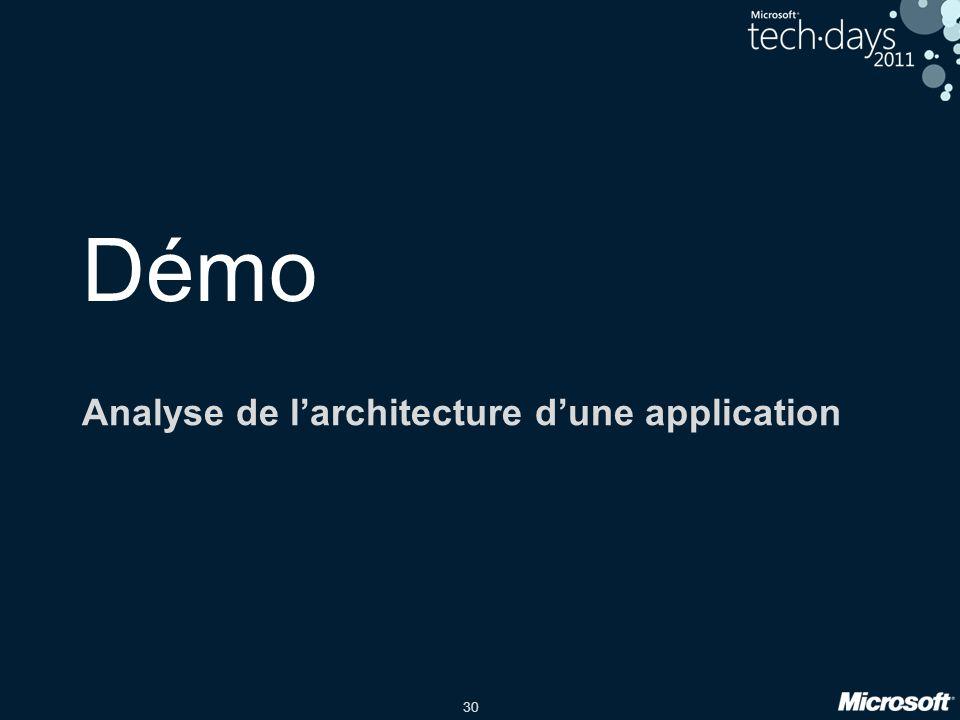 Analyse de l'architecture d'une application