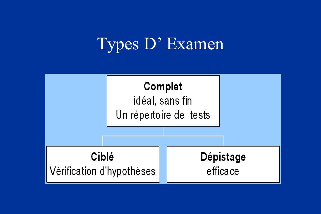 Types D' Examen