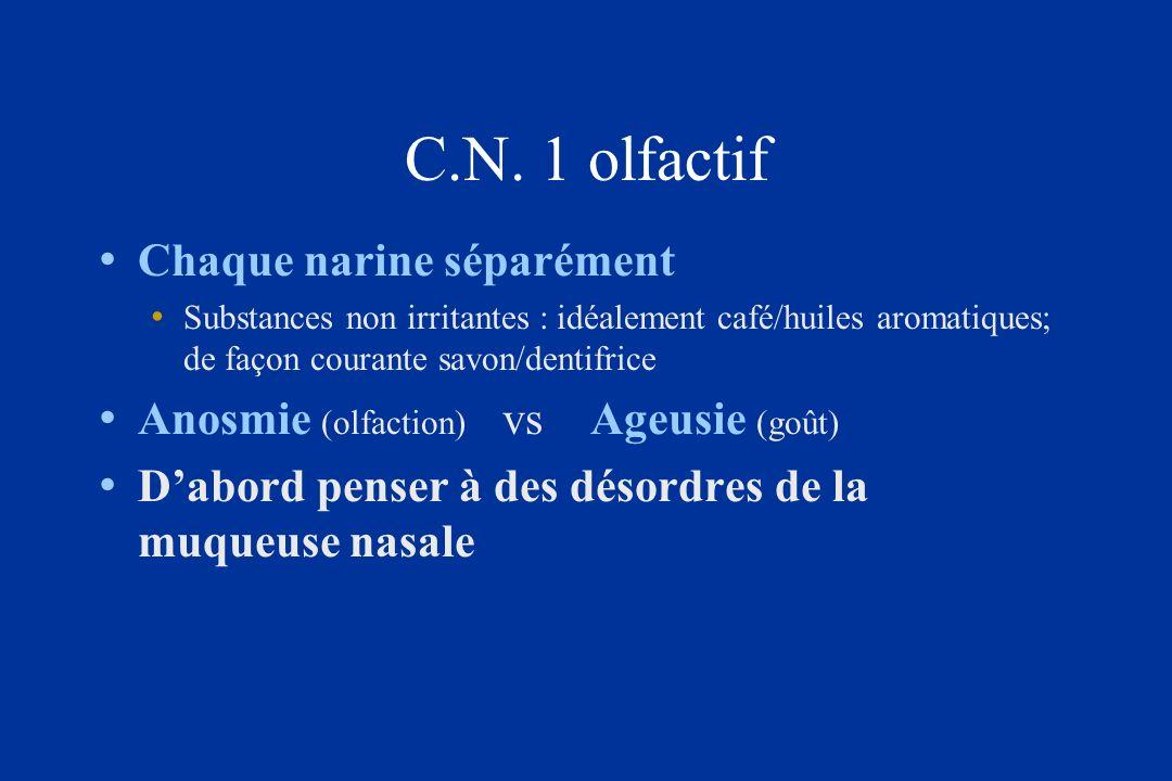 C.N. 1 olfactif Chaque narine séparément