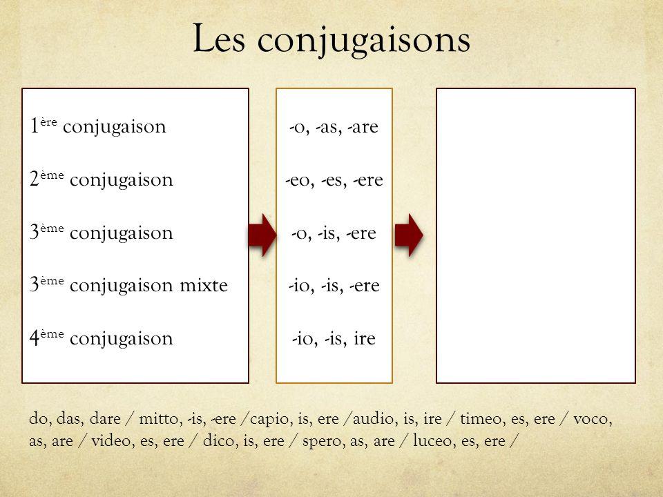 Les conjugaisons 1ère conjugaison 2ème conjugaison 3ème conjugaison