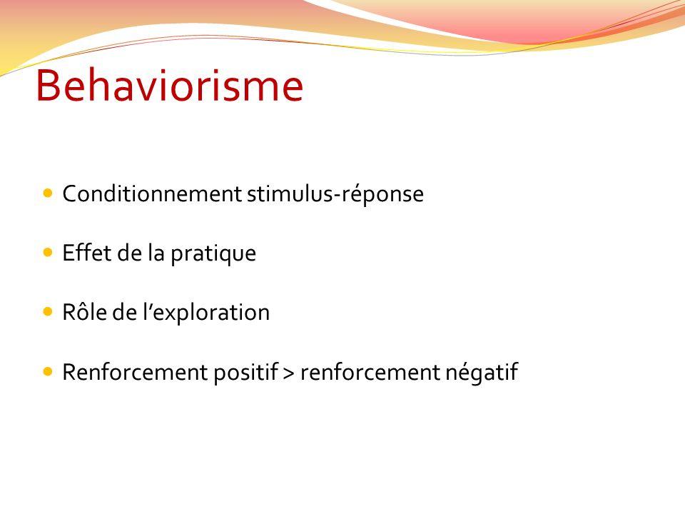 Behaviorisme Conditionnement stimulus-réponse Effet de la pratique