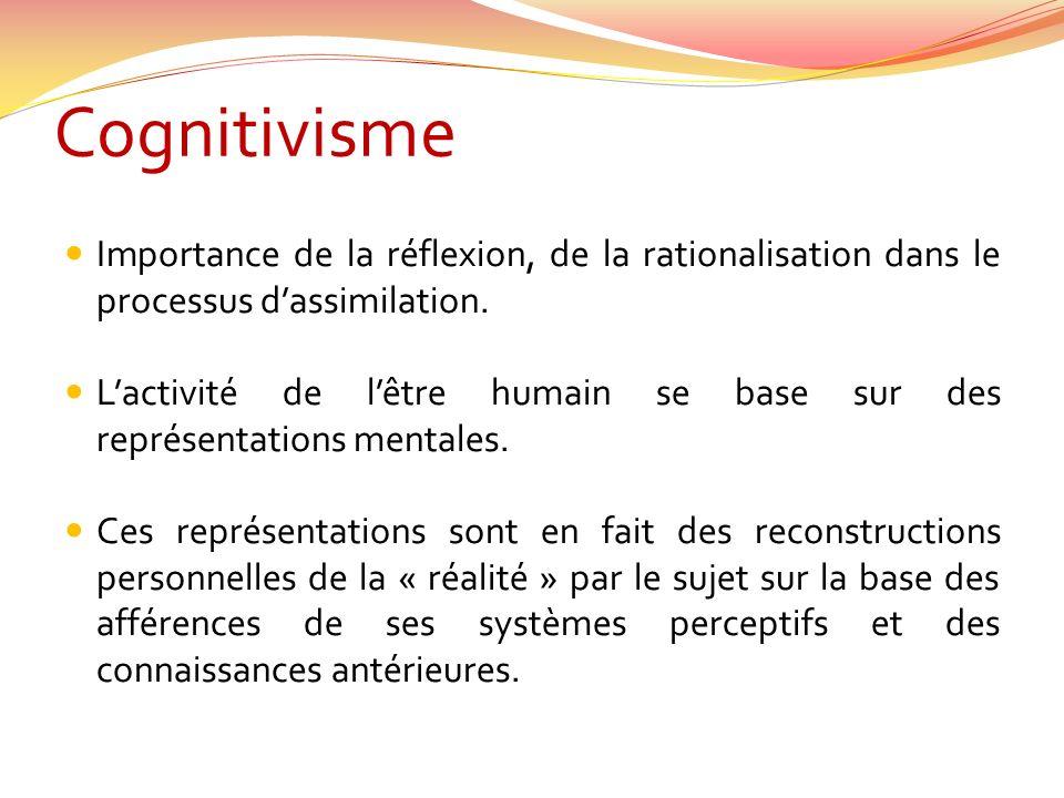 Cognitivisme Importance de la réflexion, de la rationalisation dans le processus d'assimilation.