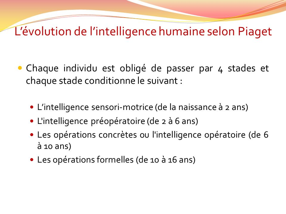 L'évolution de l'intelligence humaine selon Piaget