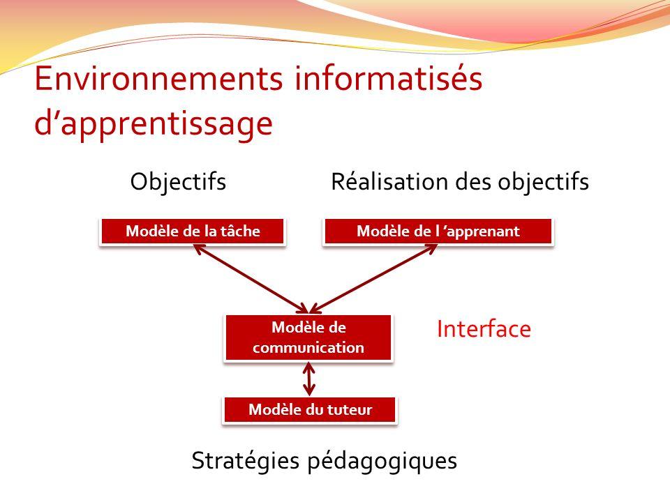 Environnements informatisés d'apprentissage