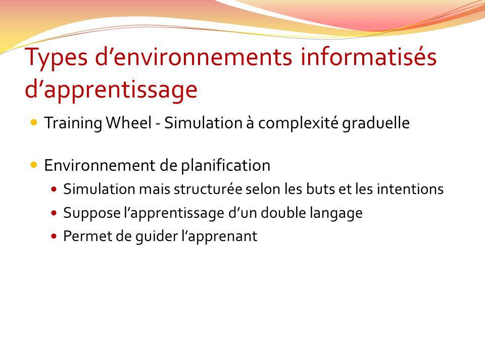 Types d'environnements informatisés d'apprentissage