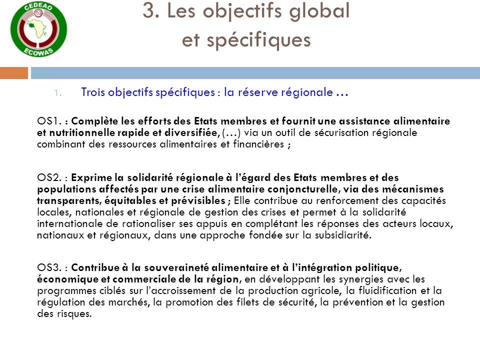 3. Les objectifs global et spécifiques