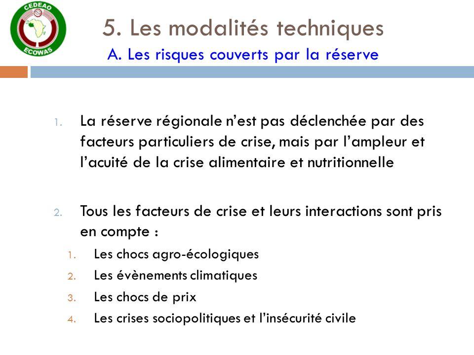 5. Les modalités techniques A. Les risques couverts par la réserve