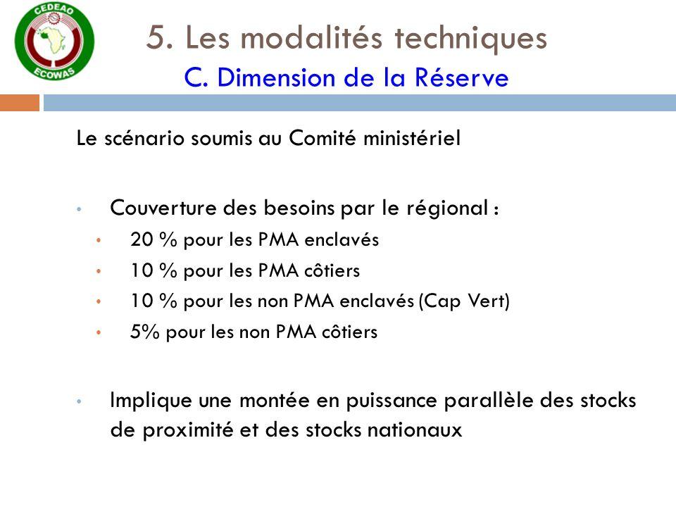 5. Les modalités techniques C. Dimension de la Réserve