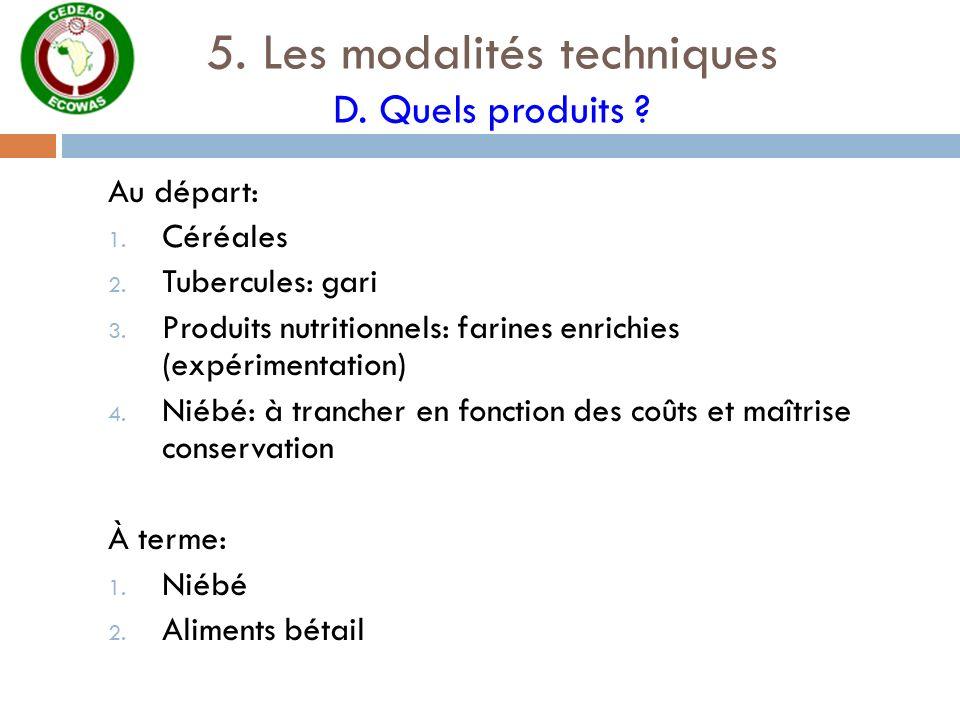 5. Les modalités techniques D. Quels produits