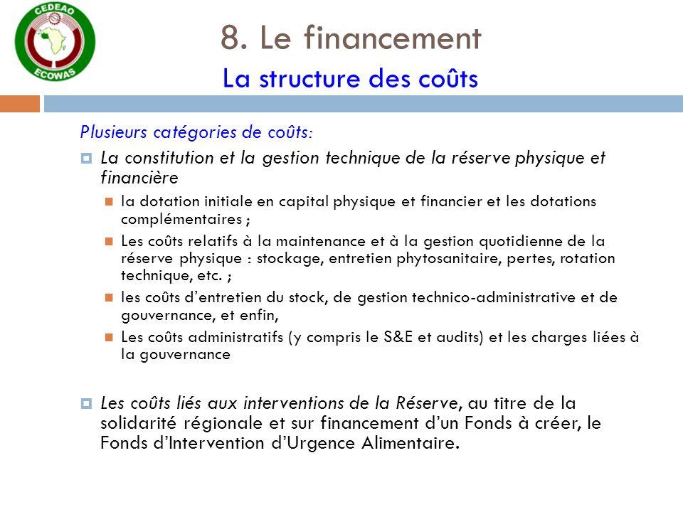 8. Le financement La structure des coûts