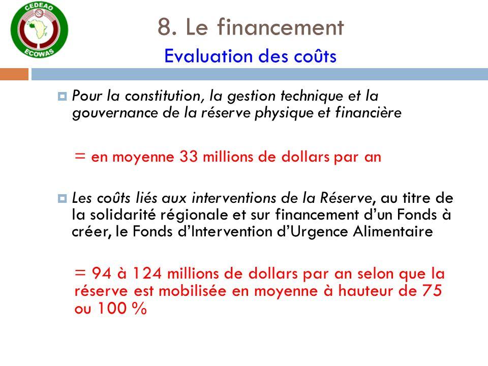 8. Le financement Evaluation des coûts