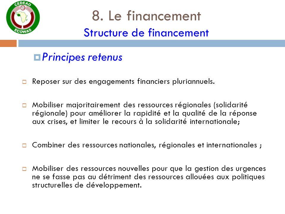 8. Le financement Structure de financement