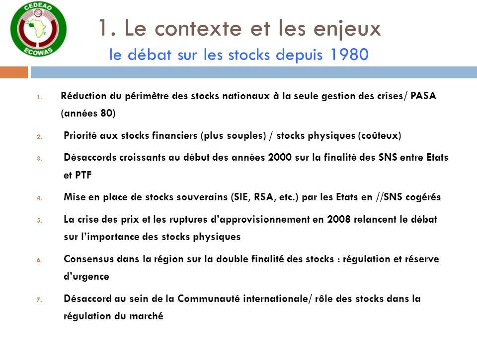 1. Le contexte et les enjeux le débat sur les stocks depuis 1980