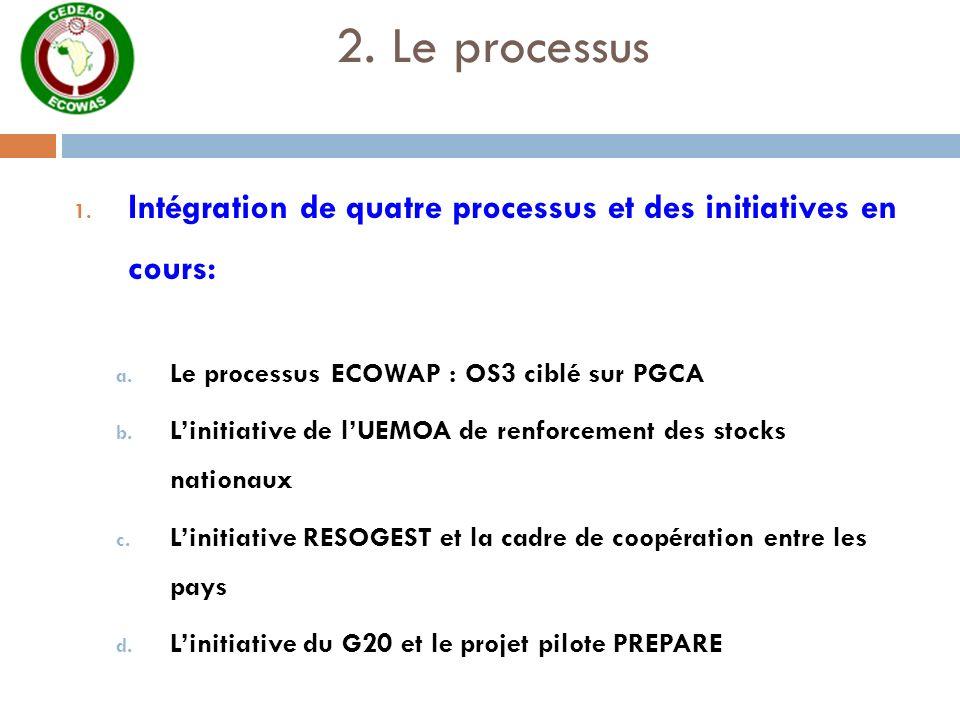 2. Le processus Intégration de quatre processus et des initiatives en cours: Le processus ECOWAP : OS3 ciblé sur PGCA.
