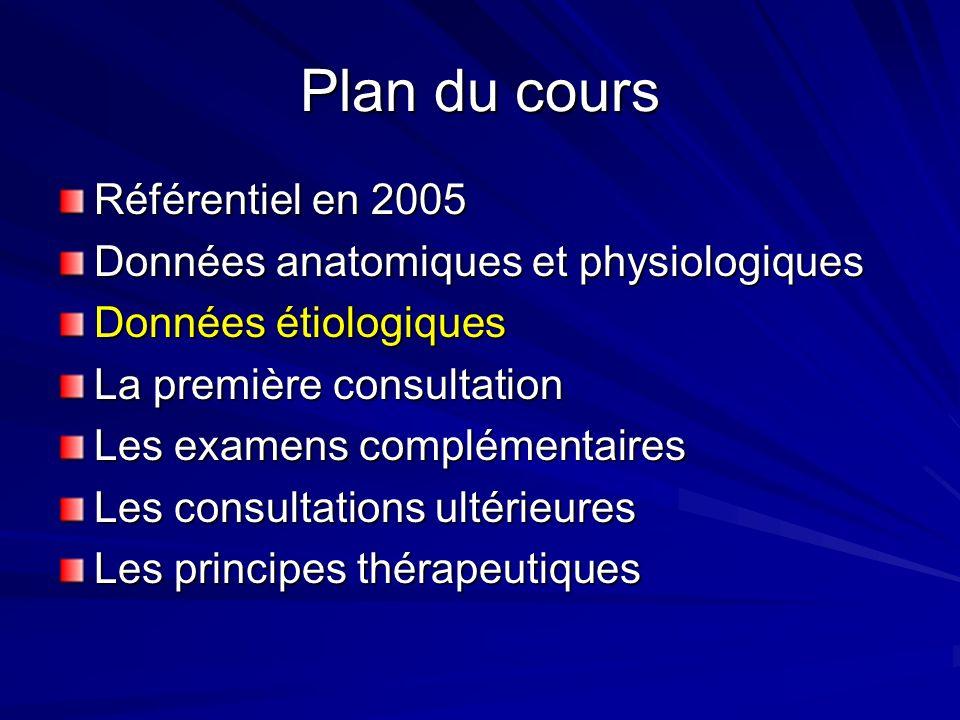 Plan du cours Référentiel en 2005