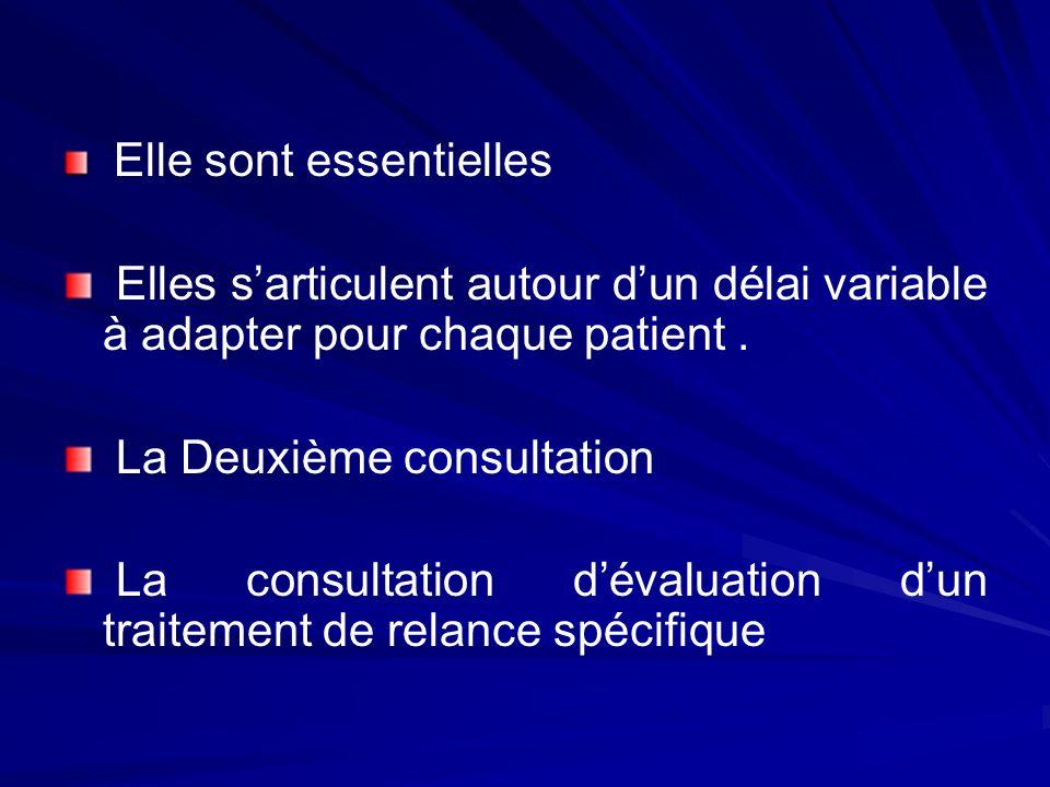 La Deuxième consultation
