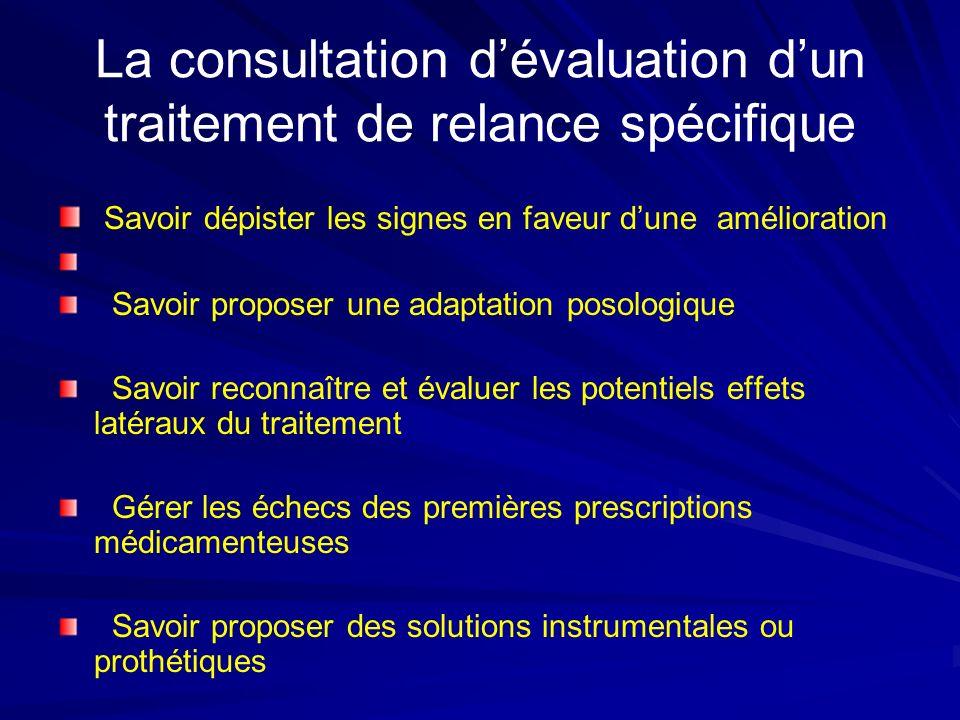 La consultation d'évaluation d'un traitement de relance spécifique