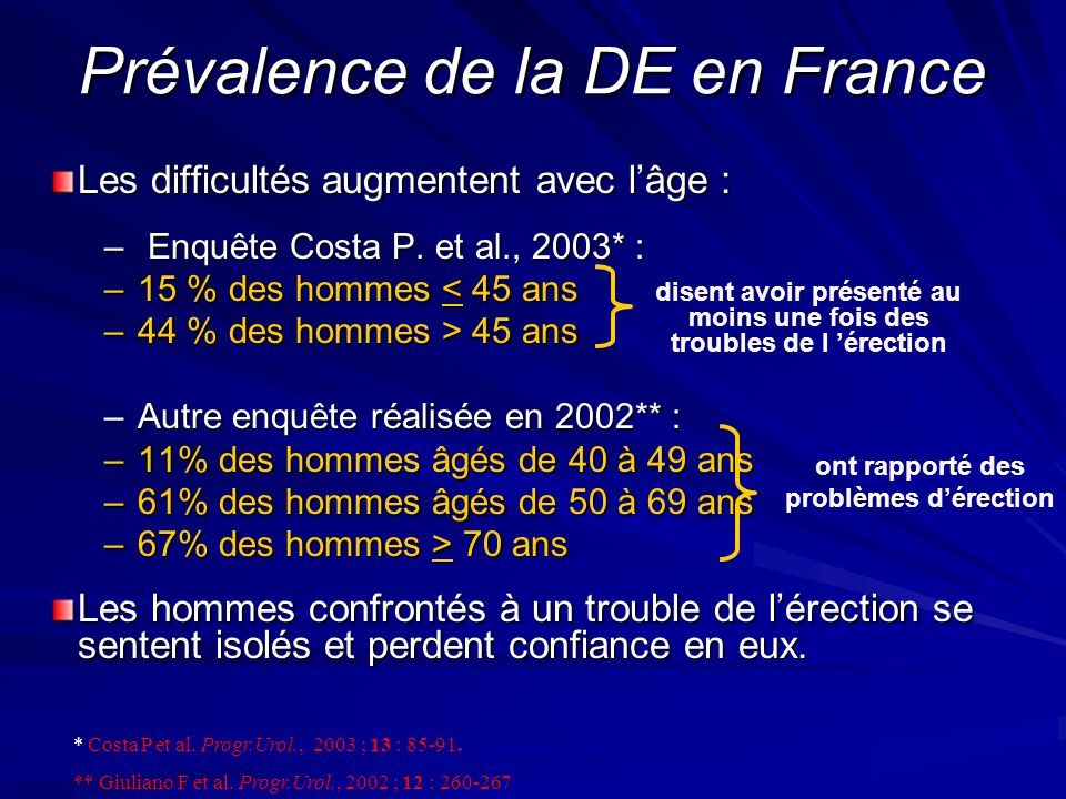 Prévalence de la DE en France