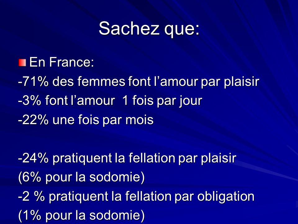 Sachez que: En France: -71% des femmes font l'amour par plaisir