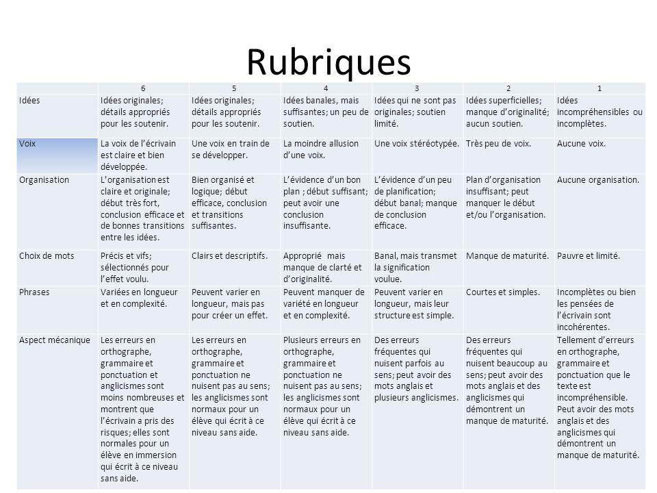Rubriques 6. 5. 4. 3. 2. 1. Idées. Idées originales; détails appropriés pour les soutenir.